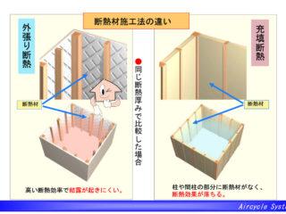 風が流れる家|断熱材施工法の違い